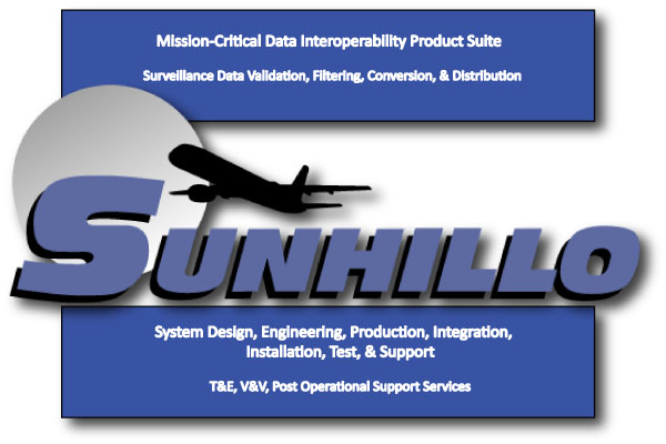 Sunhillo Mission-Critical Data Interoperability